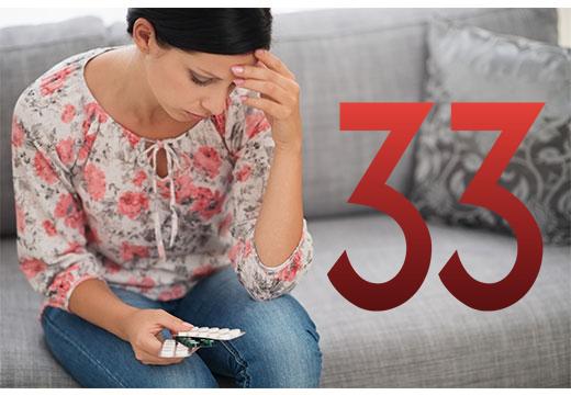 лечение ВПЧ 33 типа