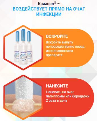 как действует лекарство на папилломы