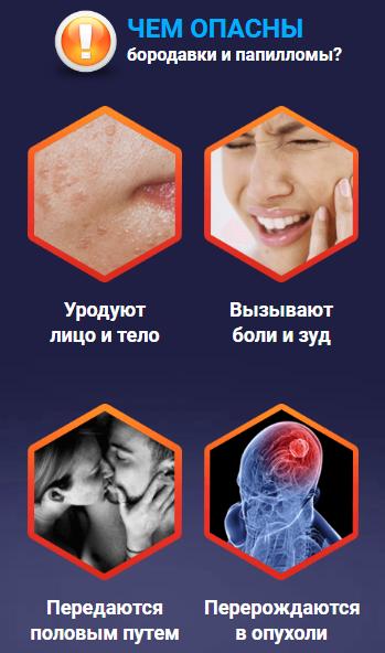 опасность наростов и вируса впч
